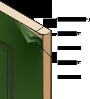 Featherriver Doors Feather River Door Fiberglass Entry Doors Smooth White Door U0026